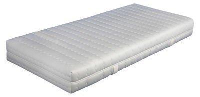 breckle matratze mybalance 20 fest h4 form kaltschaum 80x180 200x220 cm rg55 gelschaum topper. Black Bedroom Furniture Sets. Home Design Ideas