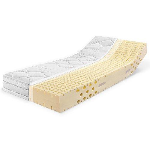 ravensberger ergo med 70 7 zonen mdi hr kaltschaummatratze h2 rg 70 45 80 kg green cotton. Black Bedroom Furniture Sets. Home Design Ideas