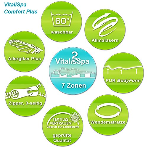vitalispa calma comfort plus 7 zonen premium kaltschaum matratze 90 x 200 cm h3 7 zonen. Black Bedroom Furniture Sets. Home Design Ideas