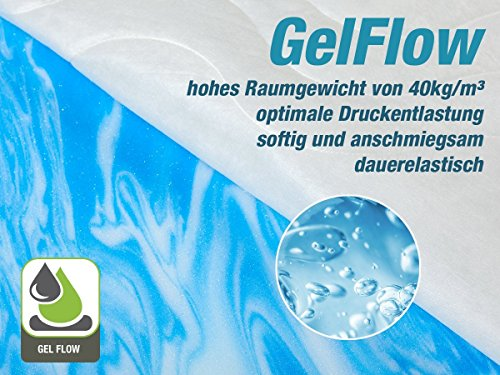 direkt vom hersteller topper gel flow deluxe matratzenauflage 180x200 aloe vera bezug. Black Bedroom Furniture Sets. Home Design Ideas