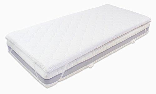 gel gelschaum matratzen topper blue sensation h he 6 cm 120 x 200 cm temperaturneutral. Black Bedroom Furniture Sets. Home Design Ideas