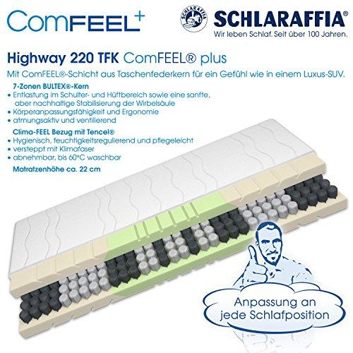 schlaraffia highway 220 tfk comfeel 7 zonen taschenfederkern matratze h3 90 x 200cm. Black Bedroom Furniture Sets. Home Design Ideas