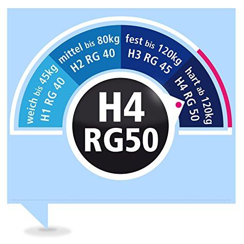 ravensberger orthop dische 7 zonen hr kaltschaummatratze h4 rg 50 ab 120 kg baumwoll dt 90x200. Black Bedroom Furniture Sets. Home Design Ideas