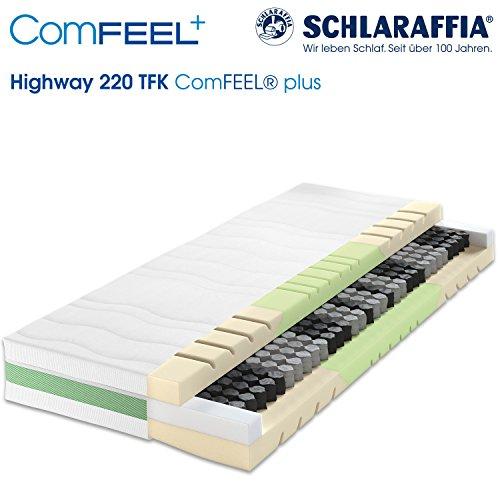 schlaraffia geltex deluxe 7 zonen taschenfederkernmatratze 7 zonen taschenfederkernmatratze. Black Bedroom Furniture Sets. Home Design Ideas